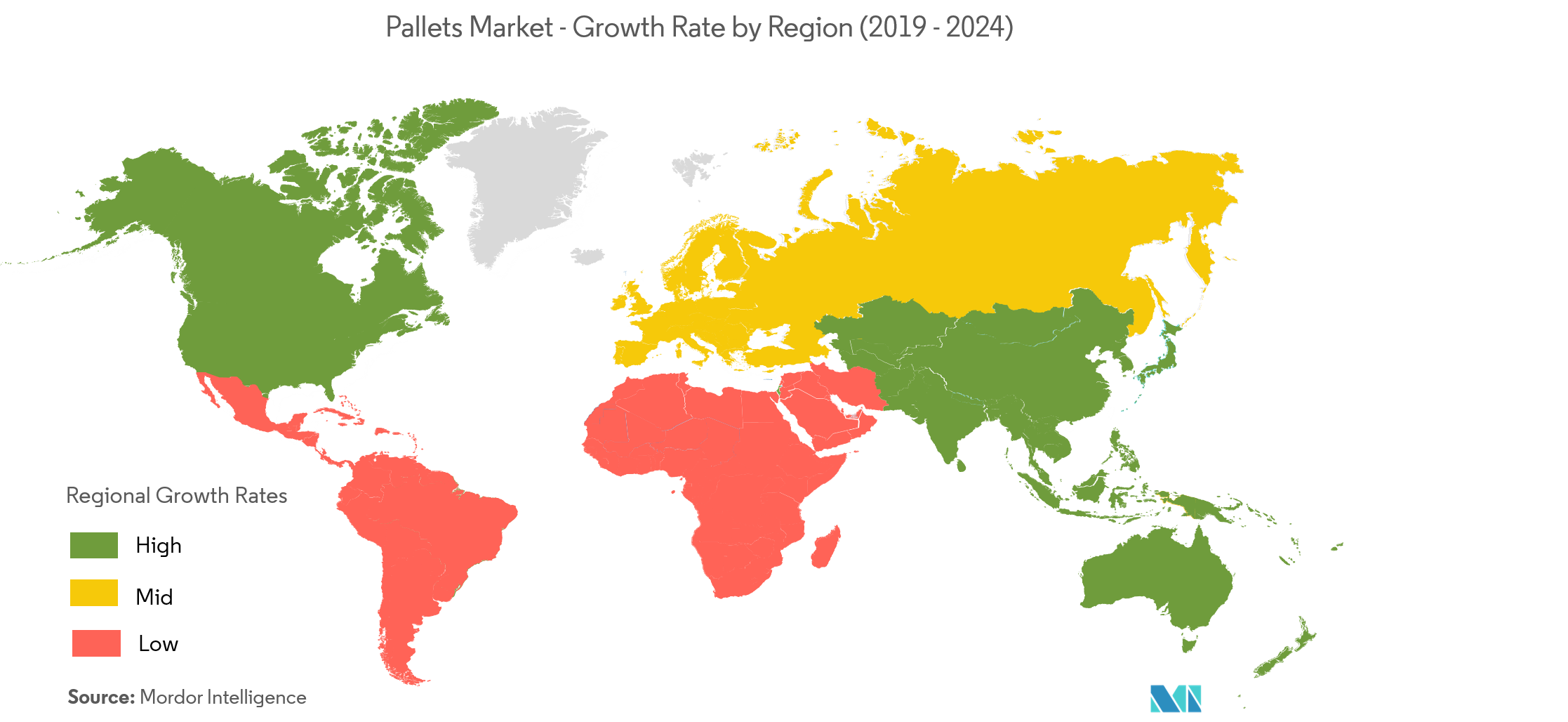 pallets market growth rate