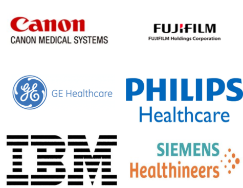 Medical Imaging Software Market | Growth, Trends, and