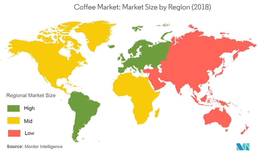Coffee Market | Growth | Trends | Forecast